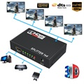 Full HD HDMI Splitter 1x4 - Audio & Video - Black
