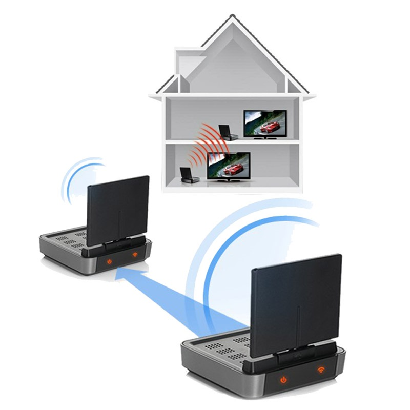 one for all sv 1730 wireless tv transmitter receiver. Black Bedroom Furniture Sets. Home Design Ideas